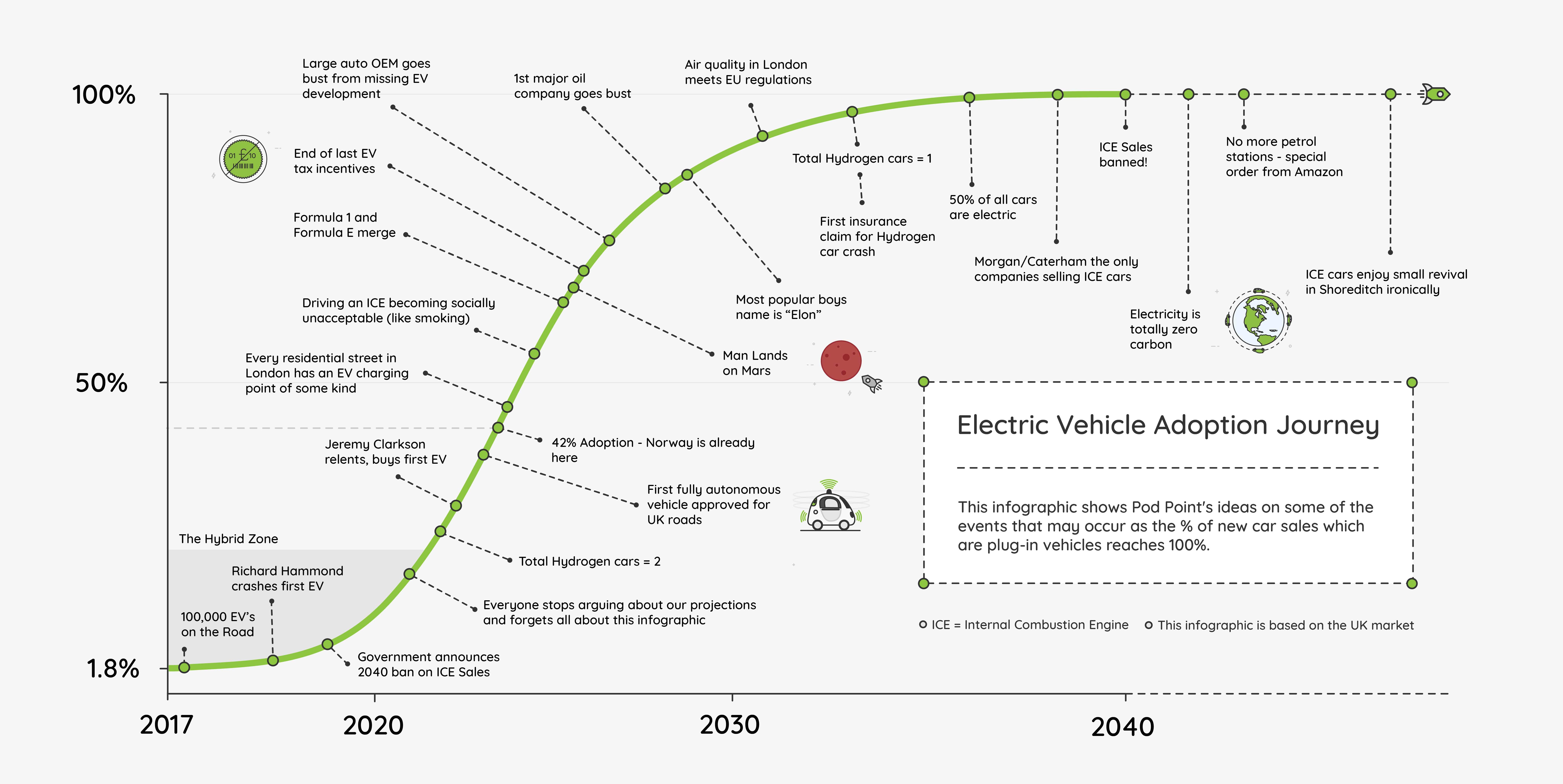 2040 Infographic 099