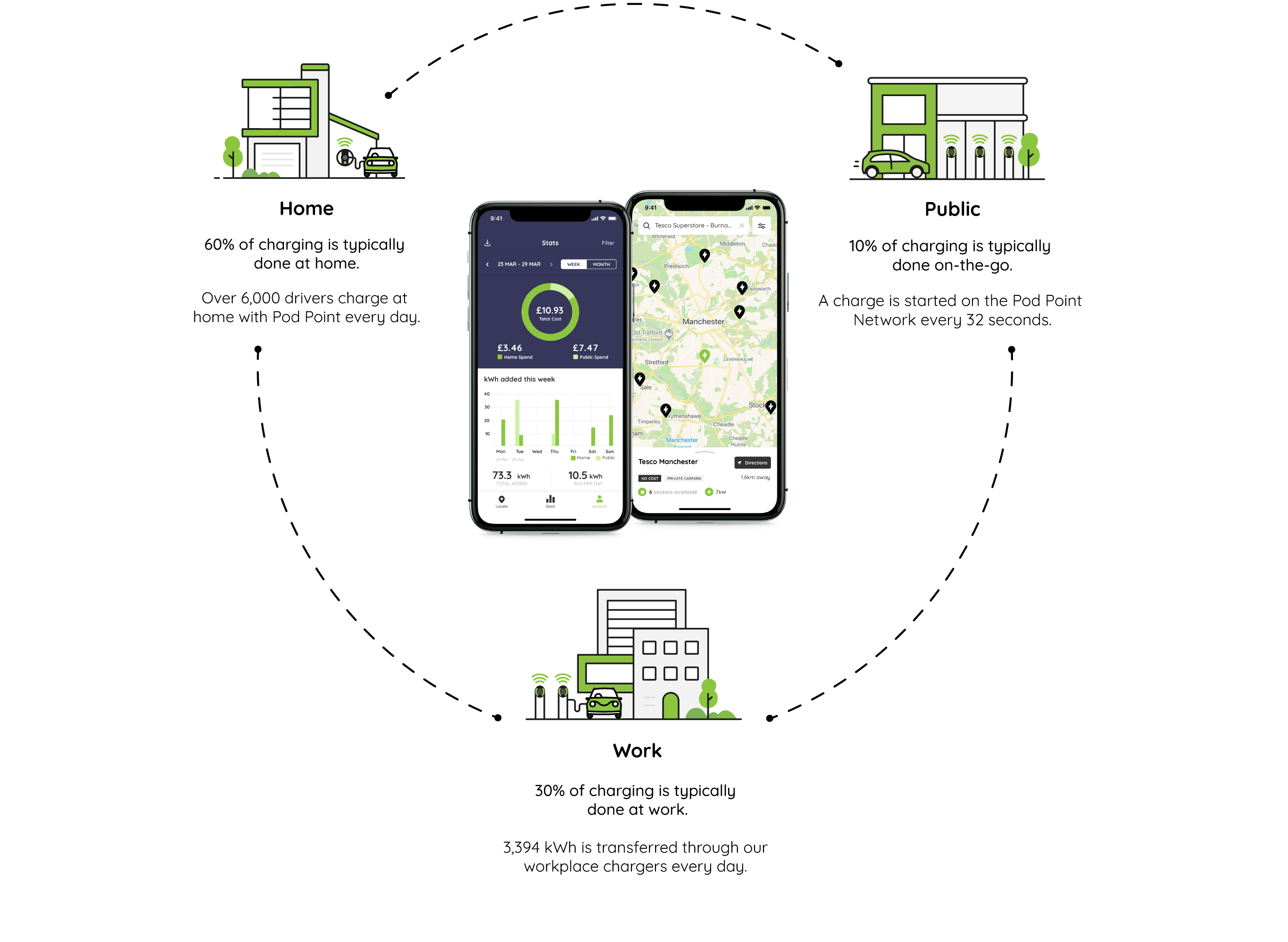 App Eco System Desktop