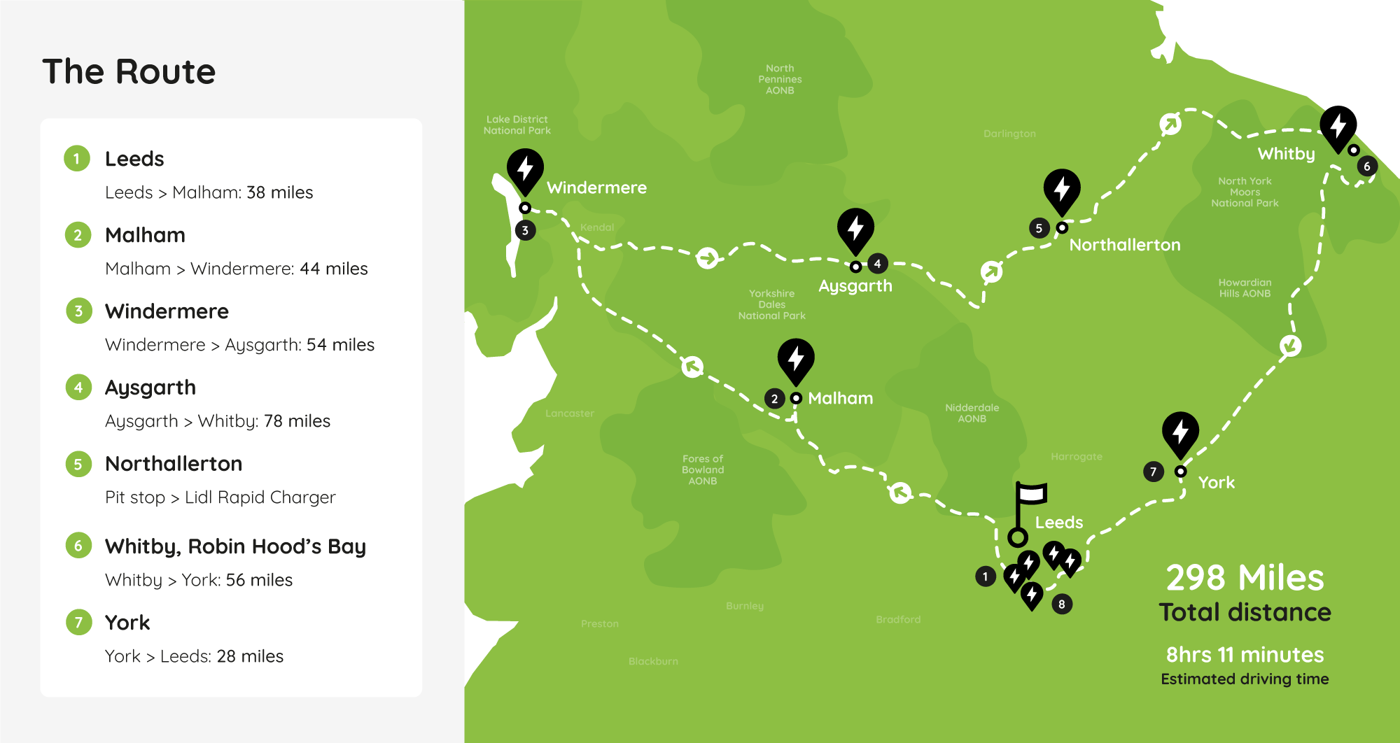 National Parks Road Trip Map