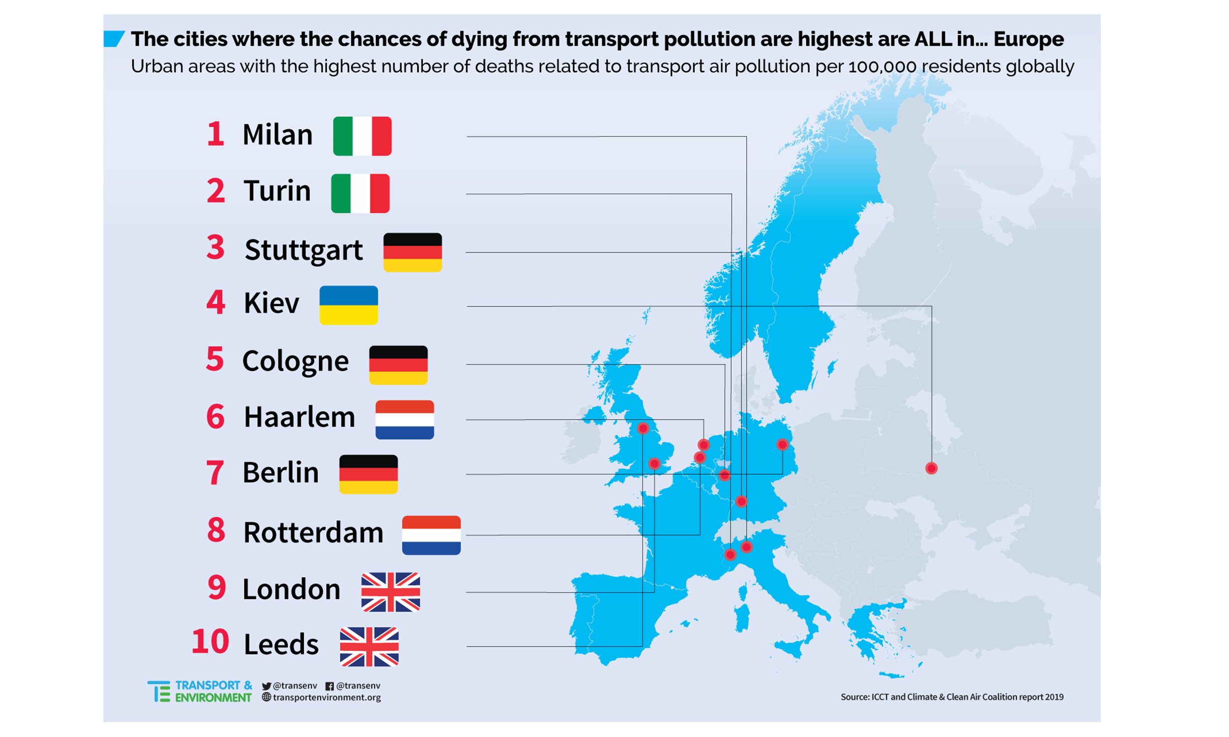 Top 10 Eu Cities Final 0
